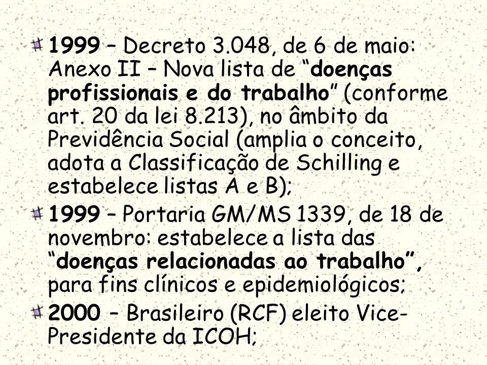 1999 – Decreto 3.048, de 6 de maio: Anexo II – Nova lista de doenças profissionais e do trabalho (conforme art. 20 da lei 8.213), no âmbito da Previdê