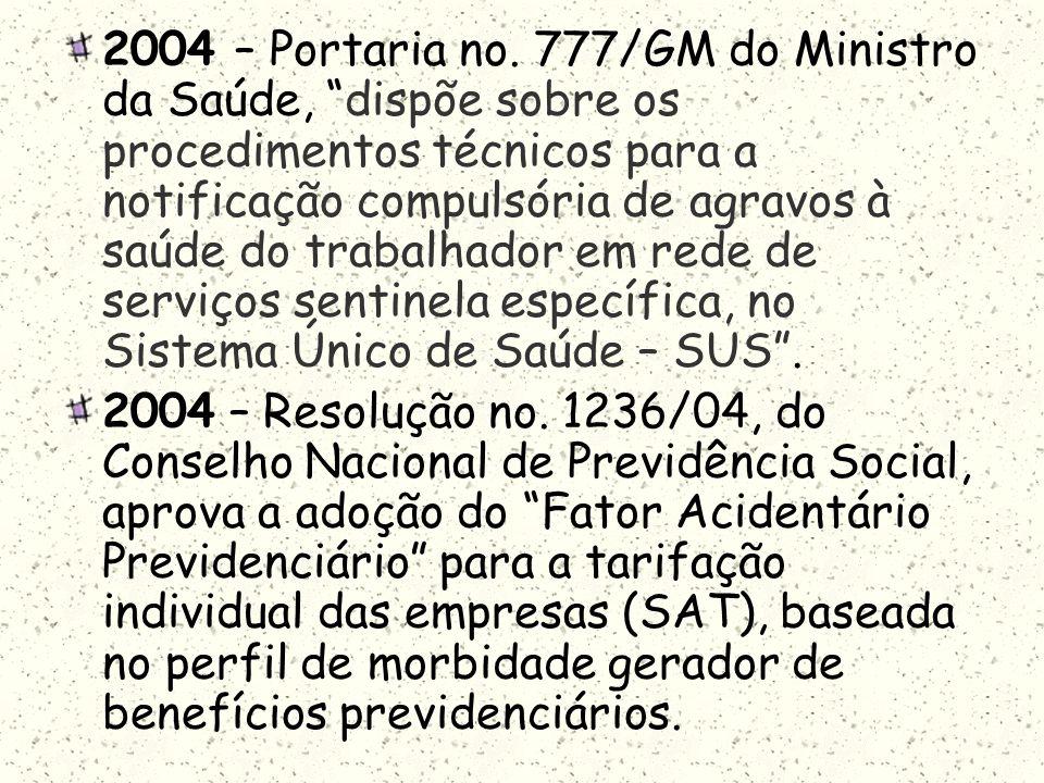 2004 – Portaria no. 777/GM do Ministro da Saúde, dispõe sobre os procedimentos técnicos para a notificação compulsória de agravos à saúde do trabalhad
