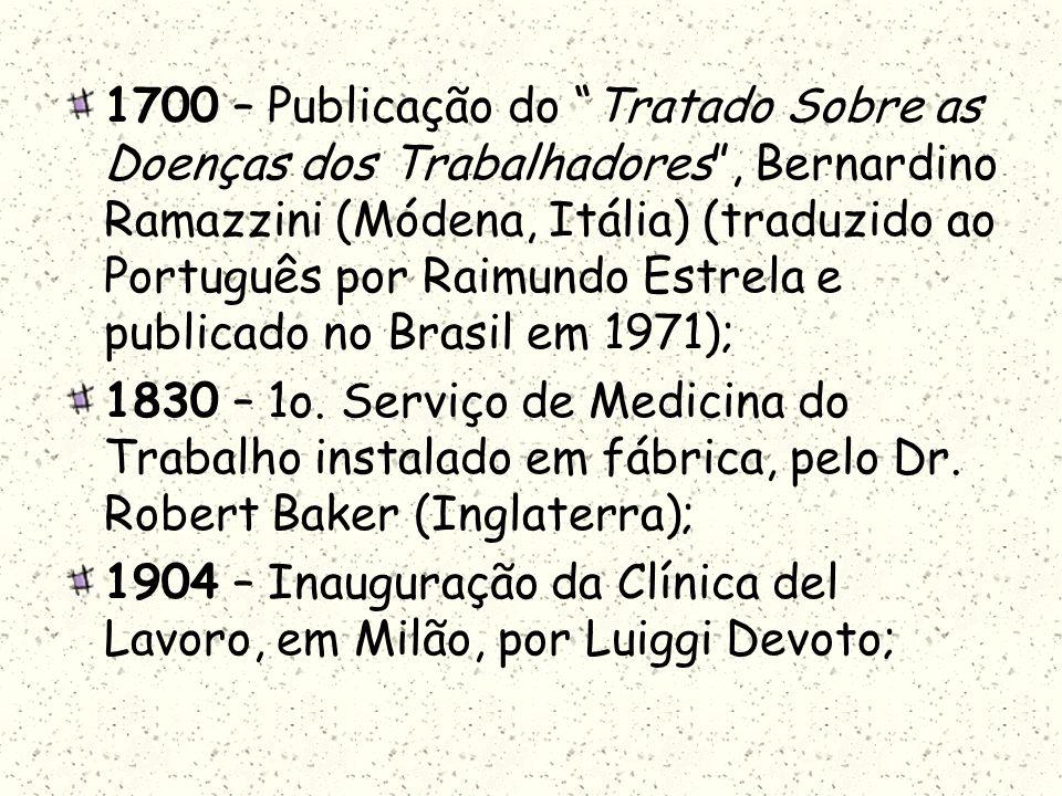 1700 – Publicação do Tratado Sobre as Doenças dos Trabalhadores, Bernardino Ramazzini (Módena, Itália) (traduzido ao Português por Raimundo Estrela e