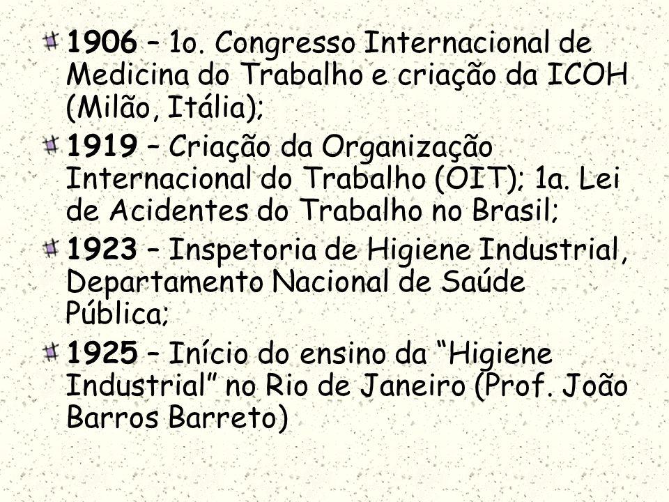 1906 – 1o. Congresso Internacional de Medicina do Trabalho e criação da ICOH (Milão, Itália); 1919 – Criação da Organização Internacional do Trabalho
