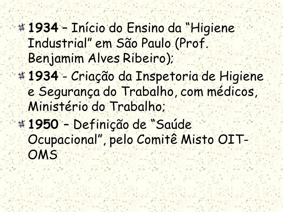 1934 – Início do Ensino da Higiene Industrial em São Paulo (Prof. Benjamim Alves Ribeiro); 1934 - Criação da Inspetoria de Higiene e Segurança do Trab