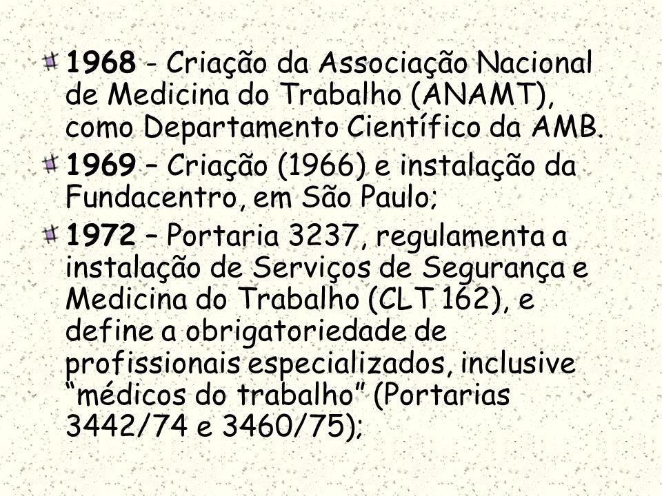 1968 - Criação da Associação Nacional de Medicina do Trabalho (ANAMT), como Departamento Científico da AMB. 1969 – Criação (1966) e instalação da Fund