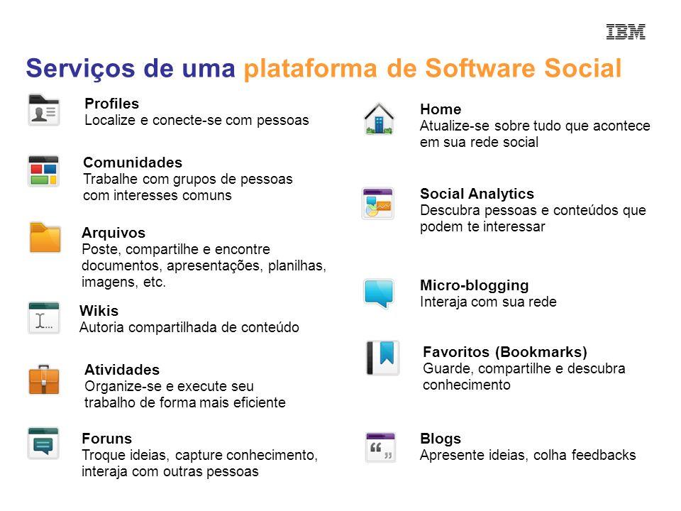 Serviços de uma plataforma de Software Social Home Atualize-se sobre tudo que acontece em sua rede social Blogs Apresente ideias, colha feedbacks Comu