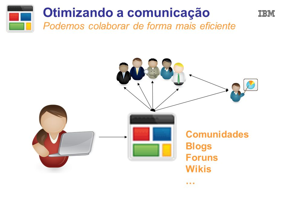 Otimizando a comunicação Podemos colaborar de forma mais eficiente Comunidades Blogs Foruns Wikis …