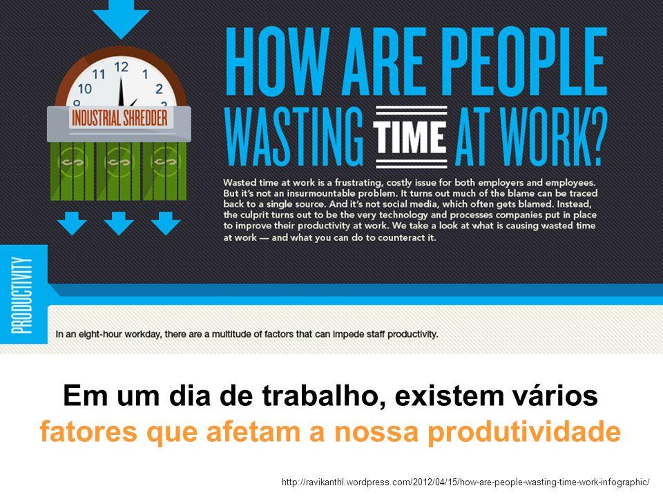 http://ravikanthl.wordpress.com/2012/04/15/how-are-people-wasting-time-work-infographic/ Em um dia de trabalho, existem vários fatores que afetam a no
