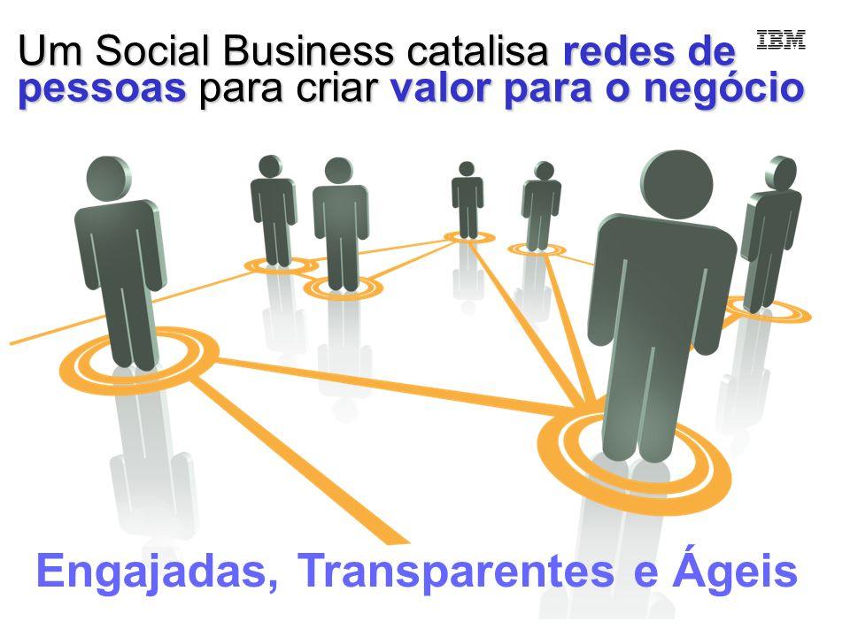 Um Social Business catalisa redes de pessoas para criar valor para o negócio Engajadas, Transparentes e Ágeis