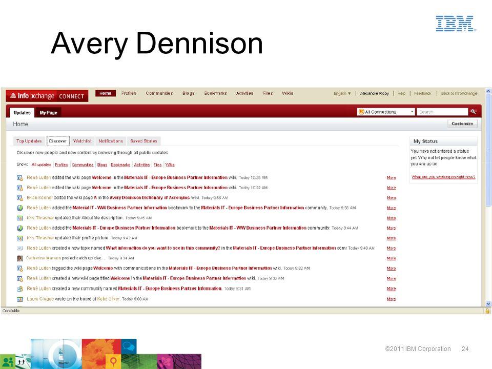 24©2011 IBM Corporation Avery Dennison