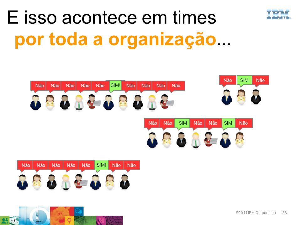 38©2011 IBM Corporation E isso acontece em times por toda a organização... SIM! Não SIM! Não SIMNão SIM! Não SIMNão
