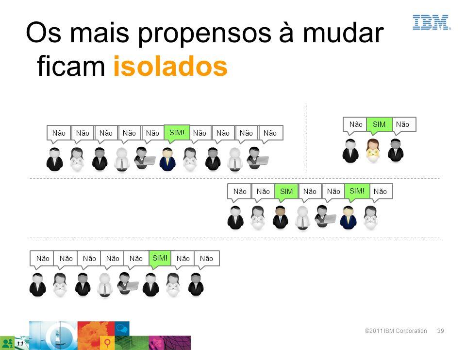 39©2011 IBM Corporation Os mais propensos à mudar ficam isolados Não SIMNão SIM SIM! Não