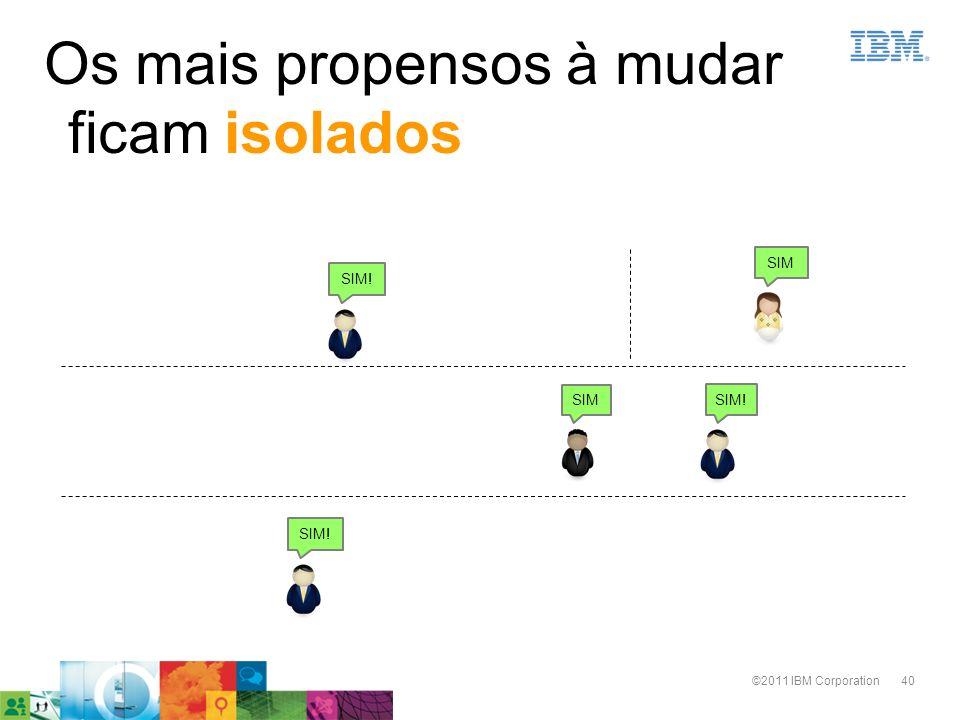 40©2011 IBM Corporation SIM! SIM SIM! SIM Os mais propensos à mudar ficam isolados