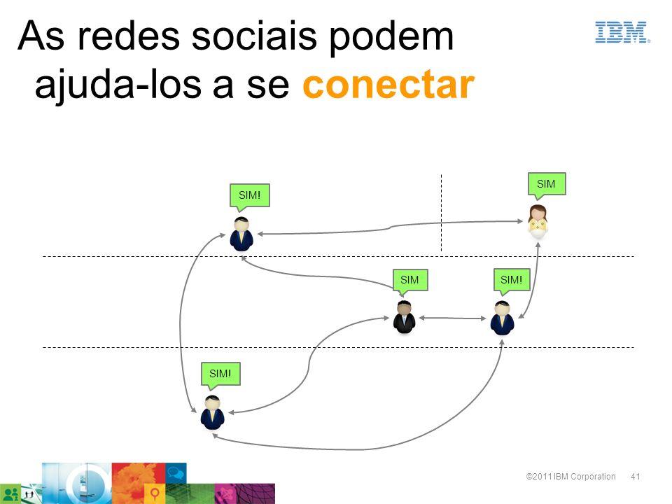 41©2011 IBM Corporation As redes sociais podem ajuda-los a se conectar SIM! SIM SIM! SIM