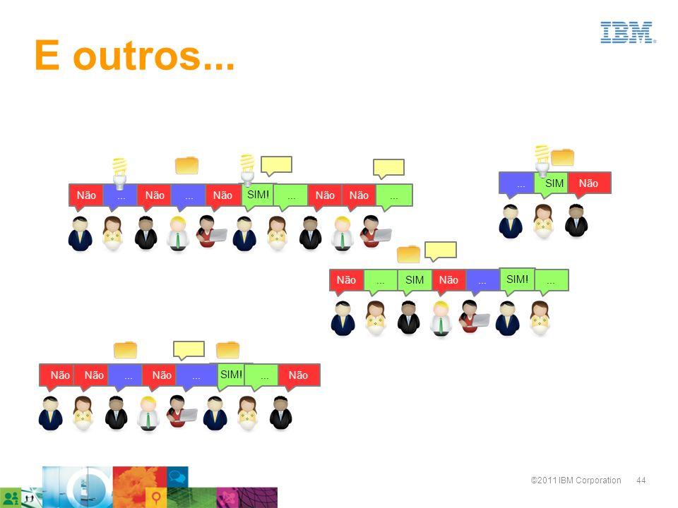 44©2011 IBM Corporation E outros... SIM!...Não...Não...Não...Não SIM!...Não...SIMNão... SIM!...Não...Não... SIMNão