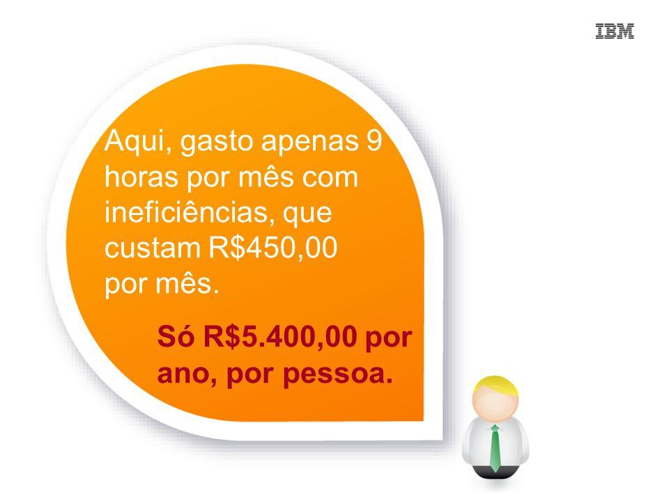 Aqui, gasto apenas 9 horas por mês com ineficiências, que custam R$450,00 por mês. Só R$5.400,00 por ano, por pessoa.
