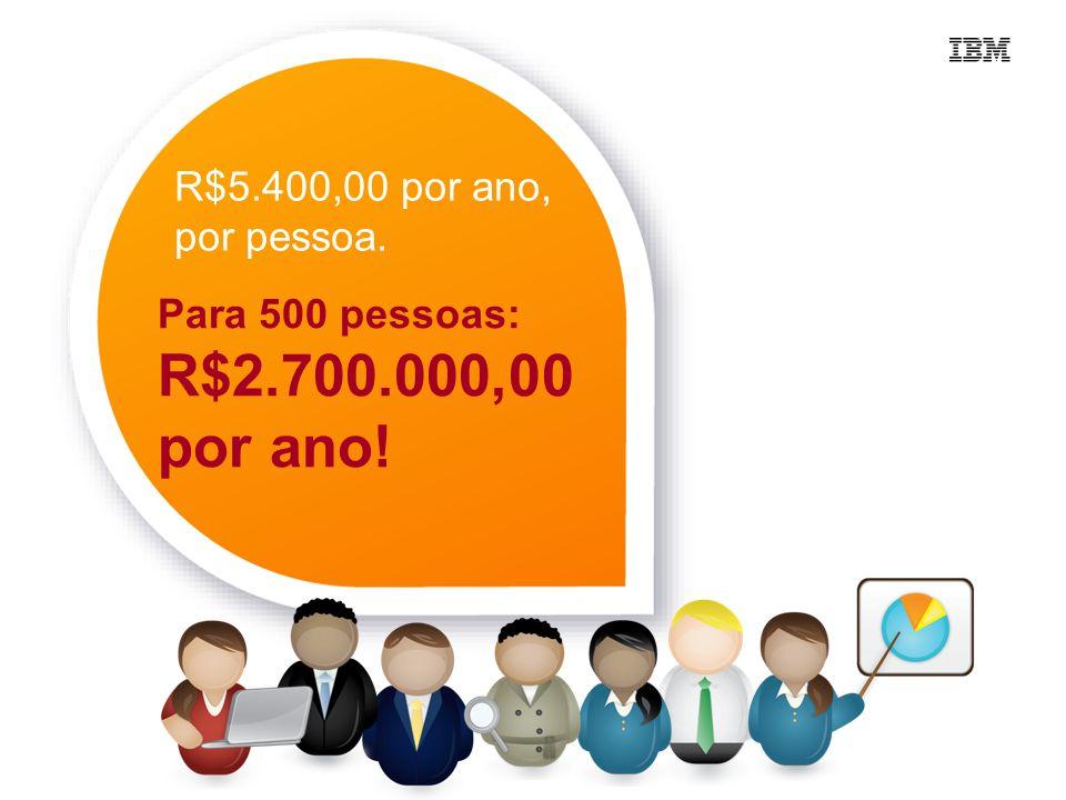 R$5.400,00 por ano, por pessoa. Para 500 pessoas: R$2.700.000,00 por ano!