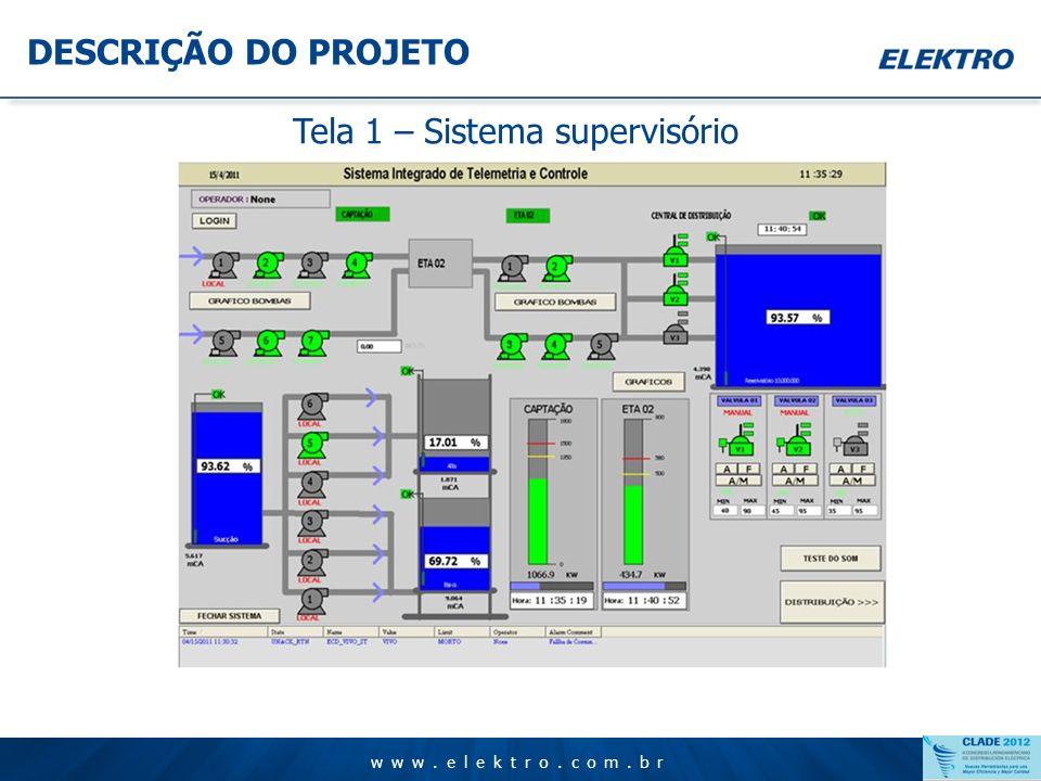 www.elektro.com.br DESCRIÇÃO DO PROJETO Reservatório de Vila Martins impermeabilizado: