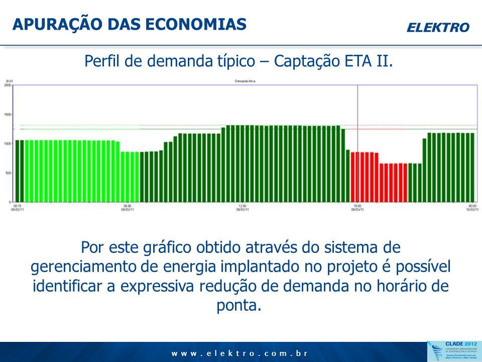 www.elektro.com.br APURAÇÃO DAS ECONOMIAS www.elektro.com.br Registros de demanda no horário de ponta após o funcionamento do sistema. Sistema – ETA I