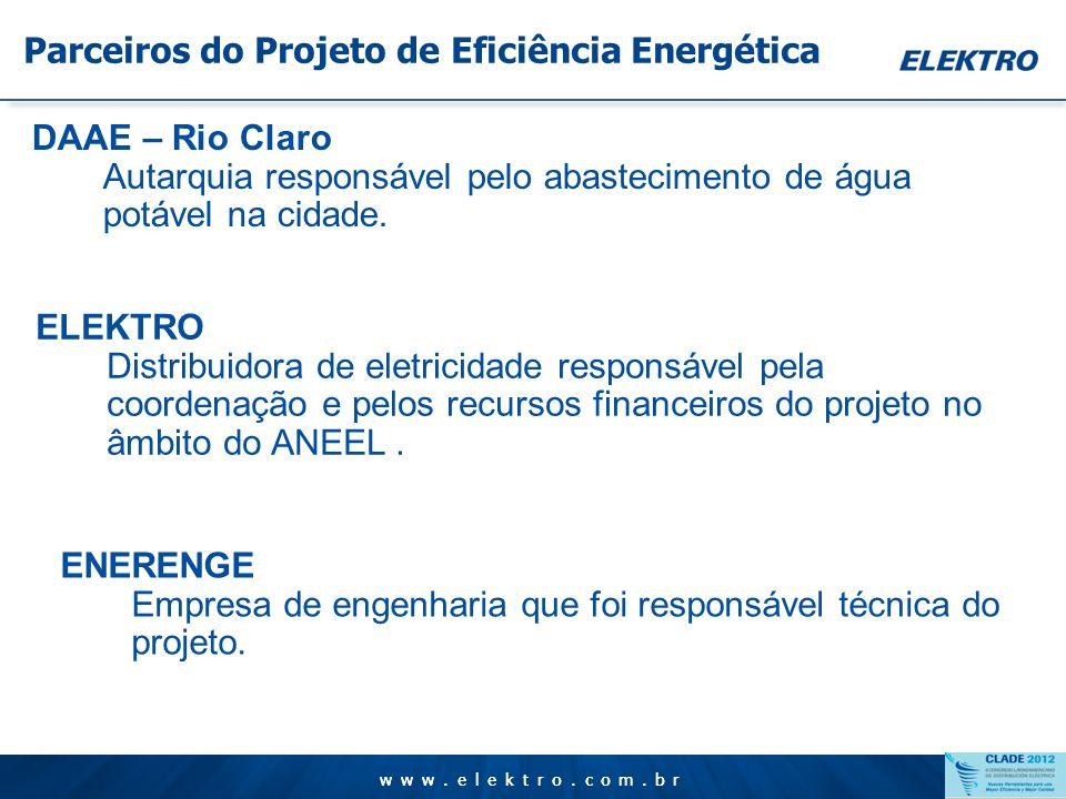 www.elektro.com.br Quem somos 5,2 milhões de pessoas atendidas; 4 Regionais e Sede; MSSP 80% das unidades de conservação ambiental do estado de SP; 22