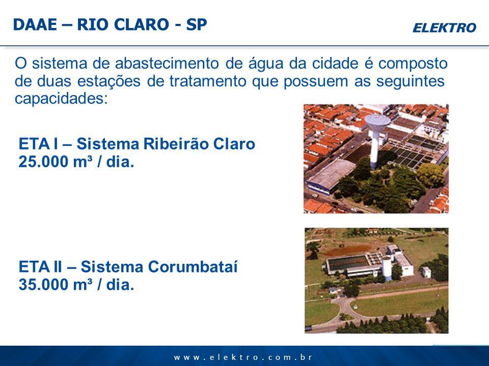 www.elektro.com.br Parceiros do Projeto de Eficiência Energética www.elektro.com.br DAAE – Rio Claro Autarquia responsável pelo abastecimento de água