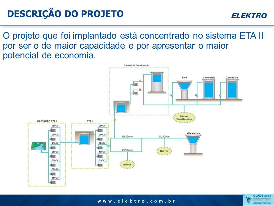 www.elektro.com.br DAAE – RIO CLARO - SP www.elektro.com.br O sistema de abastecimento de água da cidade é composto de duas estações de tratamento que