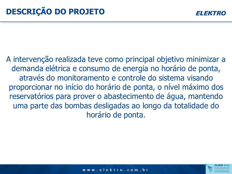 www.elektro.com.br DESCRIÇÃO DO PROJETO www.elektro.com.br O projeto que foi implantado está concentrado no sistema ETA II por ser o de maior capacida