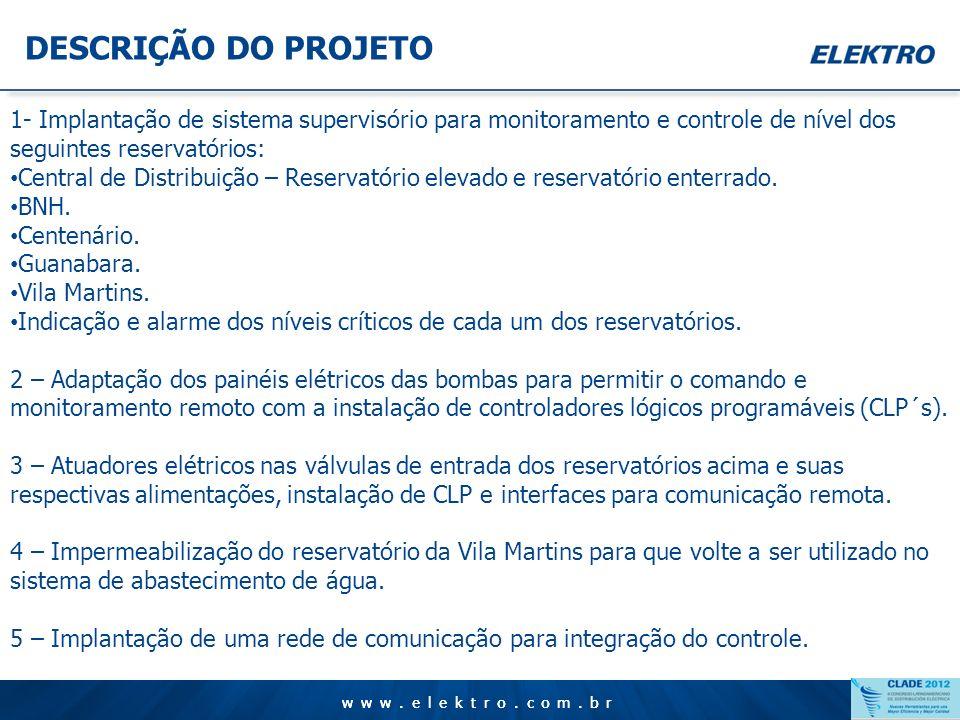 www.elektro.com.br DESCRIÇÃO DO PROJETO www.elektro.com.br A intervenção realizada teve como principal objetivo minimizar a demanda elétrica e consumo