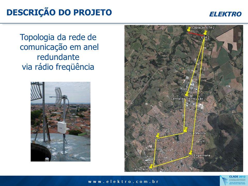 www.elektro.com.br DESCRIÇÃO DO PROJETO www.elektro.com.br 1- Implantação de sistema supervisório para monitoramento e controle de nível dos seguintes