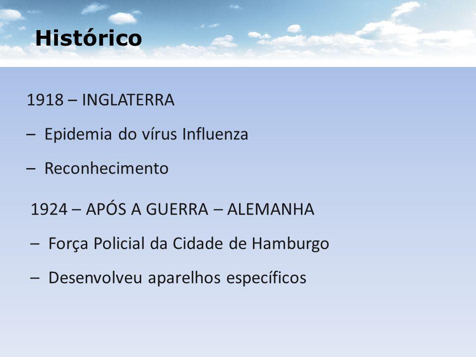 1991 – Alice Becker (Primeira Brasileira/ BA) 1993 – Ruch Rachou (SP) 1994 – Maria Christina Rossi Abrami (SP) 1996 – Inélia Garcia (SP) 1997 – Elaine Marcondes (PR) Difusão constante Histórico