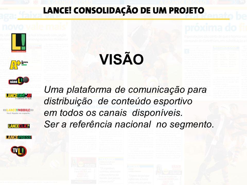 Primeira edição – outubro de 97 Lançamento simultâneo Rio e SP Nosso primeiro produto – LANCENET Conceitos – LANCE.