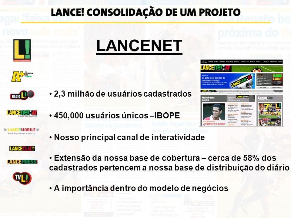 LANCENET 2,3 milhão de usuários cadastrados 450,000 usuários únicos –IBOPE Nosso principal canal de interatividade Extensão da nossa base de cobertura
