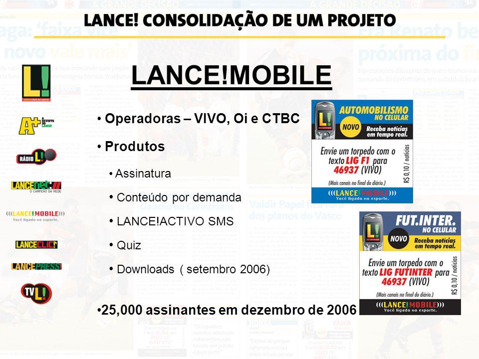 Operadoras – VIVO, Oi e CTBC Produtos Assinatura Conteúdo por demanda LANCE!ACTIVO SMS Quiz Downloads ( setembro 2006) 25,000 assinantes em dezembro d