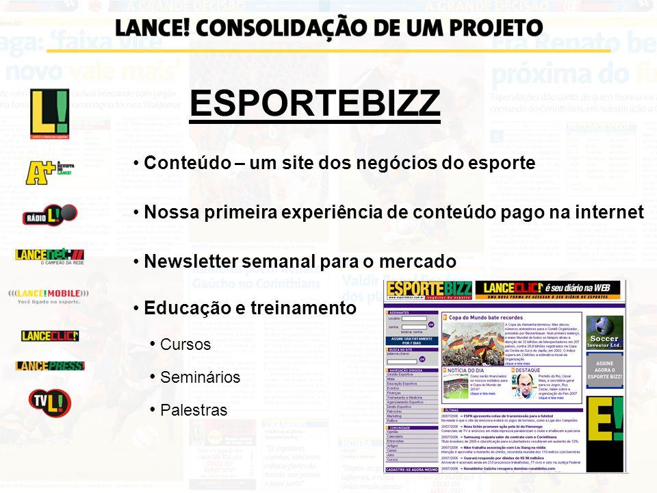 ESPORTEBIZZ Conteúdo – um site dos negócios do esporte Nossa primeira experiência de conteúdo pago na internet Newsletter semanal para o mercado Educa