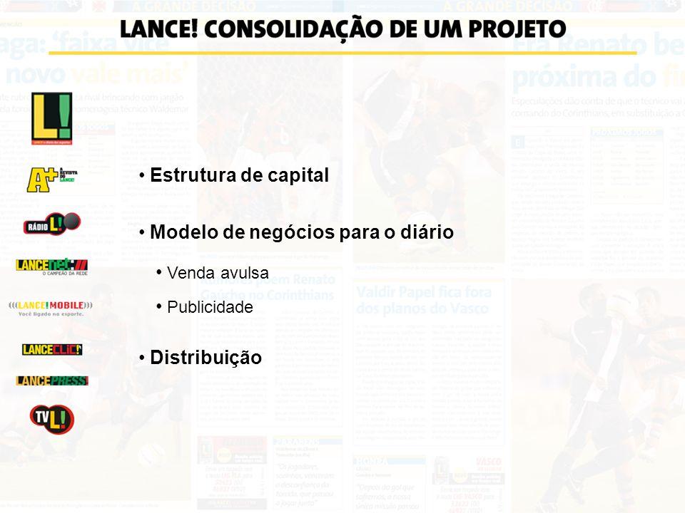 Modelo de negócios para o diário Venda avulsa Publicidade Distribuição Estrutura de capital