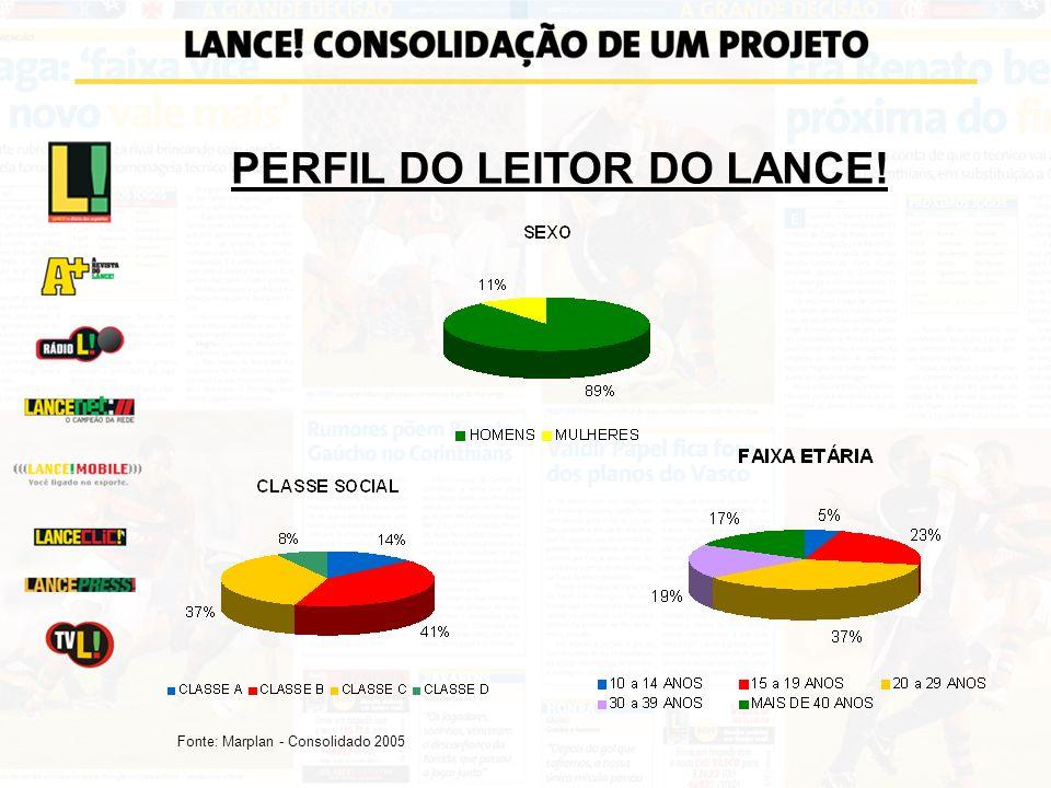 LANCE.
