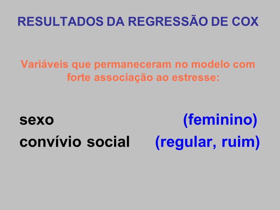 RESULTADOS DA REGRESSÃO DE COX Variáveis que permaneceram no modelo com forte associação ao estresse: sexo (feminino) convívio social(regular, ruim)