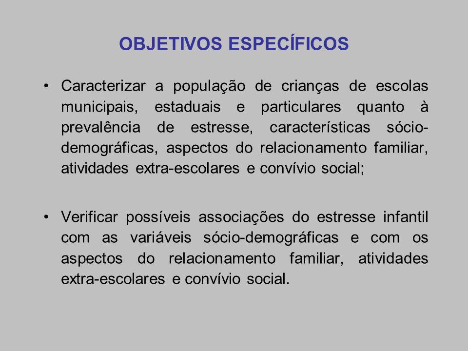 OBJETIVOS ESPECÍFICOS Caracterizar a população de crianças de escolas municipais, estaduais e particulares quanto à prevalência de estresse, caracterí