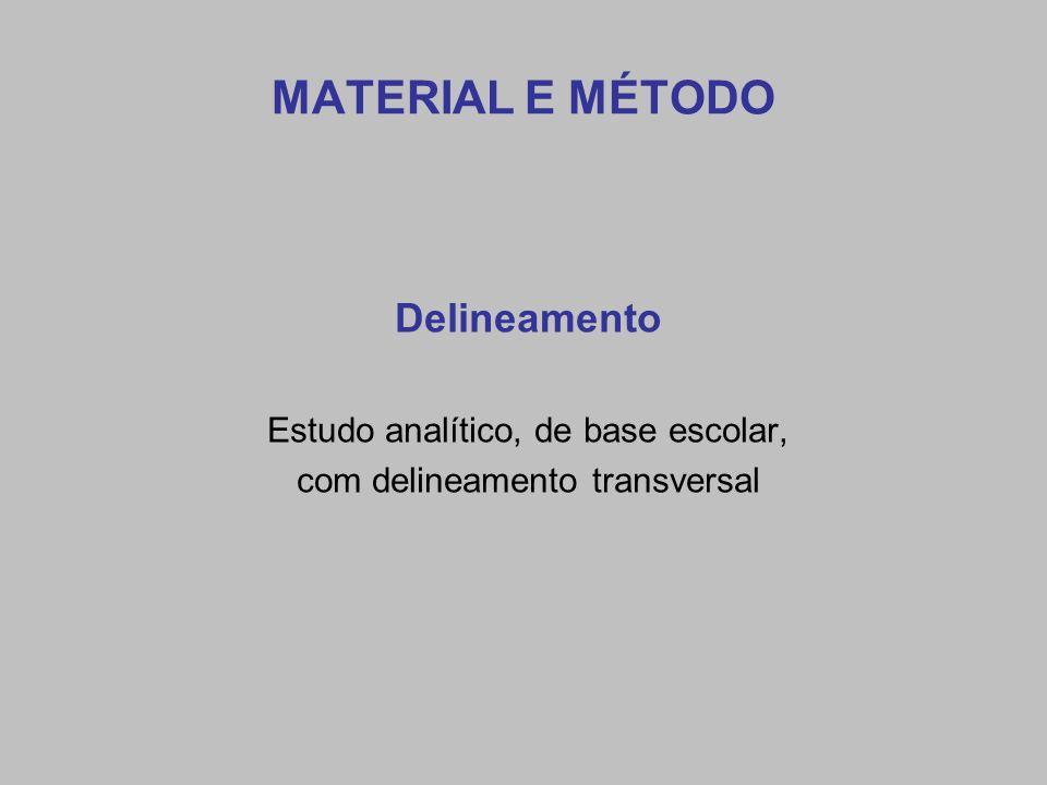 MATERIAL E MÉTODO Delineamento Estudo analítico, de base escolar, com delineamento transversal