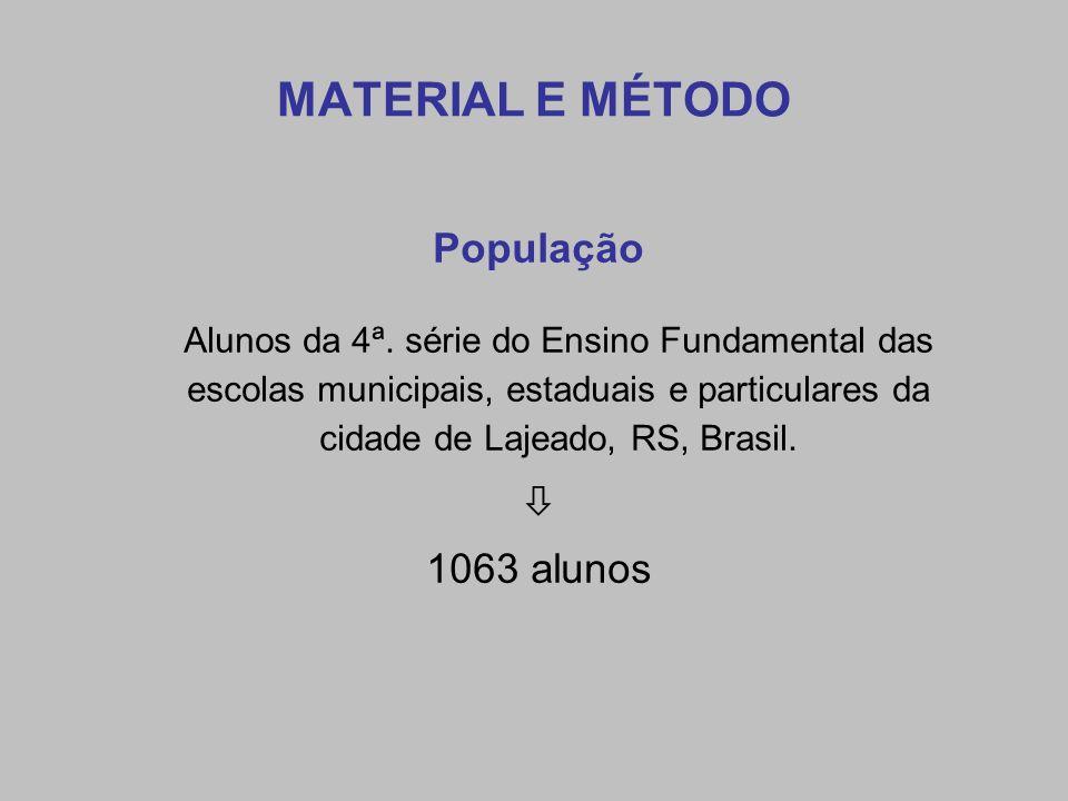 População Alunos da 4ª. série do Ensino Fundamental das escolas municipais, estaduais e particulares da cidade de Lajeado, RS, Brasil. 1063 alunos MAT