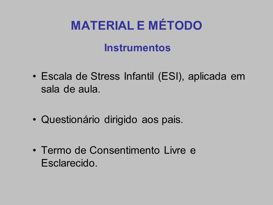 Instrumentos Escala de Stress Infantil (ESI), aplicada em sala de aula. Questionário dirigido aos pais. Termo de Consentimento Livre e Esclarecido. MA