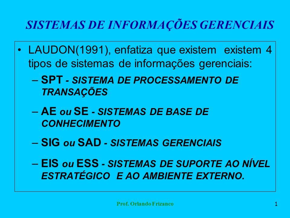 Prof. Orlando Frizanco1 SISTEMAS DE INFORMAÇÕES GERENCIAIS LAUDON(1991), enfatiza que existem existem 4 tipos de sistemas de informações gerenciais: –