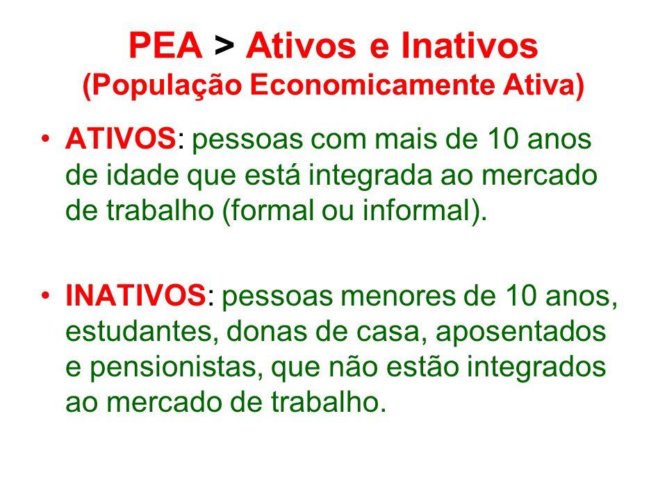 PEA > Ativos e Inativos (População Economicamente Ativa) ATIVOS: pessoas com mais de 10 anos de idade que está integrada ao mercado de trabalho (forma