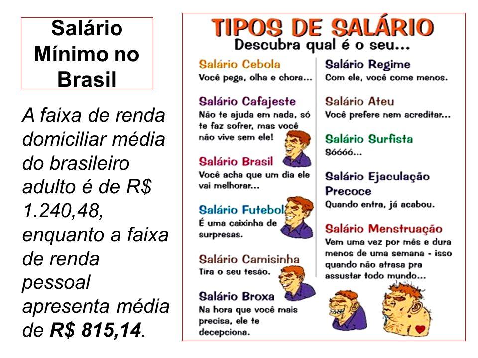 Salário Mínimo no Brasil A faixa de renda domiciliar média do brasileiro adulto é de R$ 1.240,48, enquanto a faixa de renda pessoal apresenta média de
