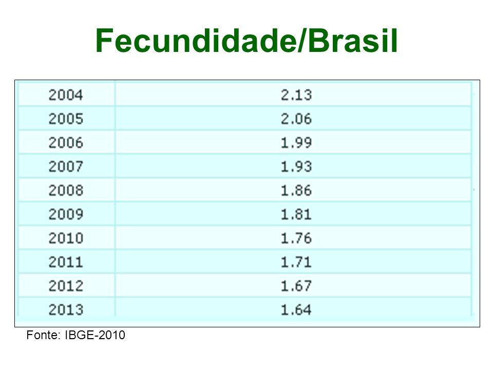 Salário Mínimo no Brasil A faixa de renda domiciliar média do brasileiro adulto é de R$ 1.240,48, enquanto a faixa de renda pessoal apresenta média de R$ 815,14.