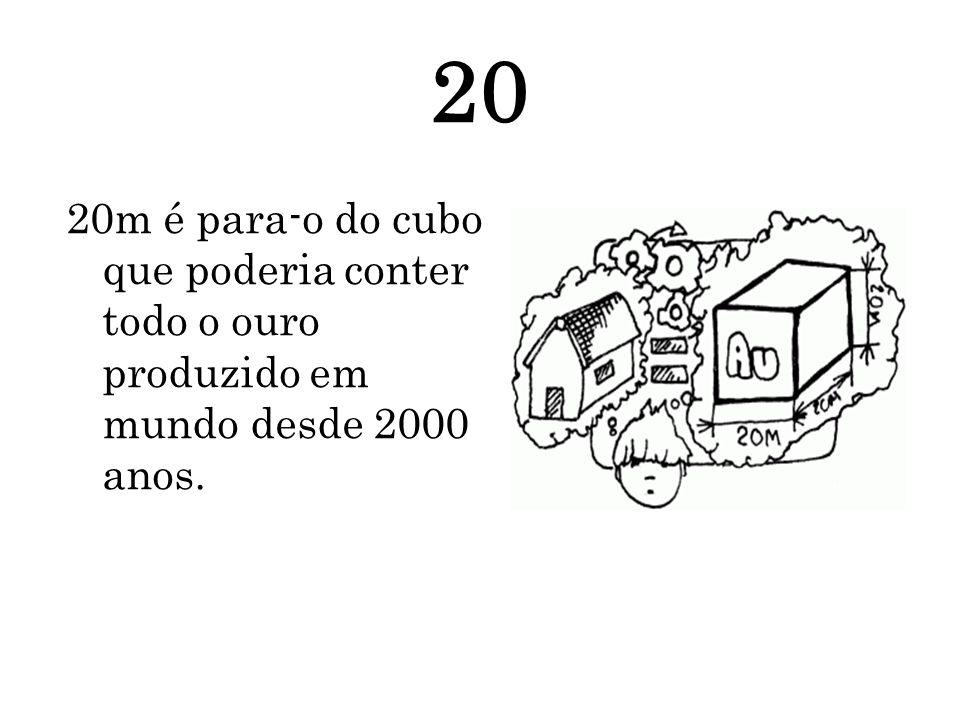 20 20m é para-o do cubo que poderia conter todo o ouro produzido em mundo desde 2000 anos.