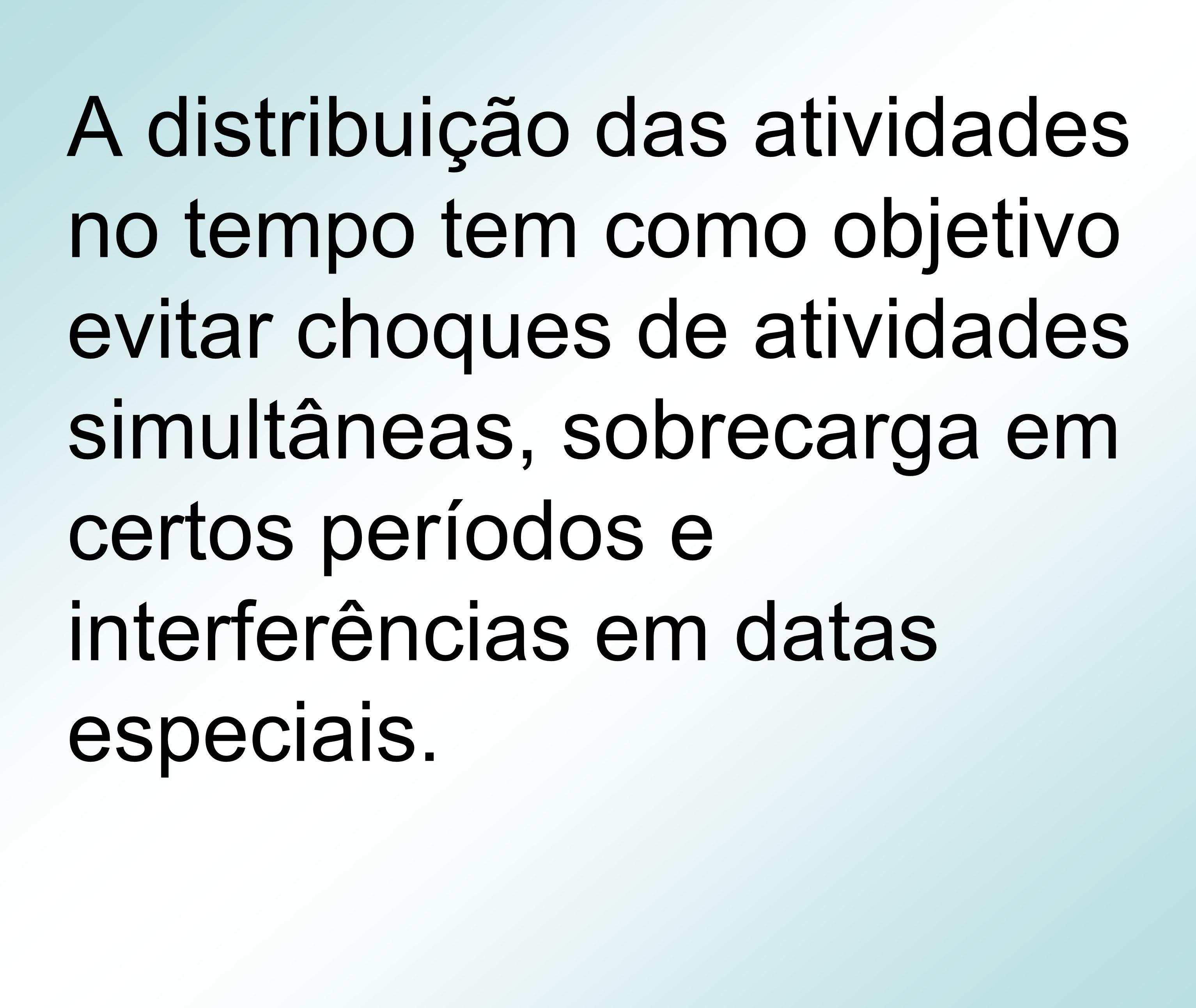 A distribuição das atividades no tempo tem como objetivo evitar choques de atividades simultâneas, sobrecarga em certos períodos e interferências em d