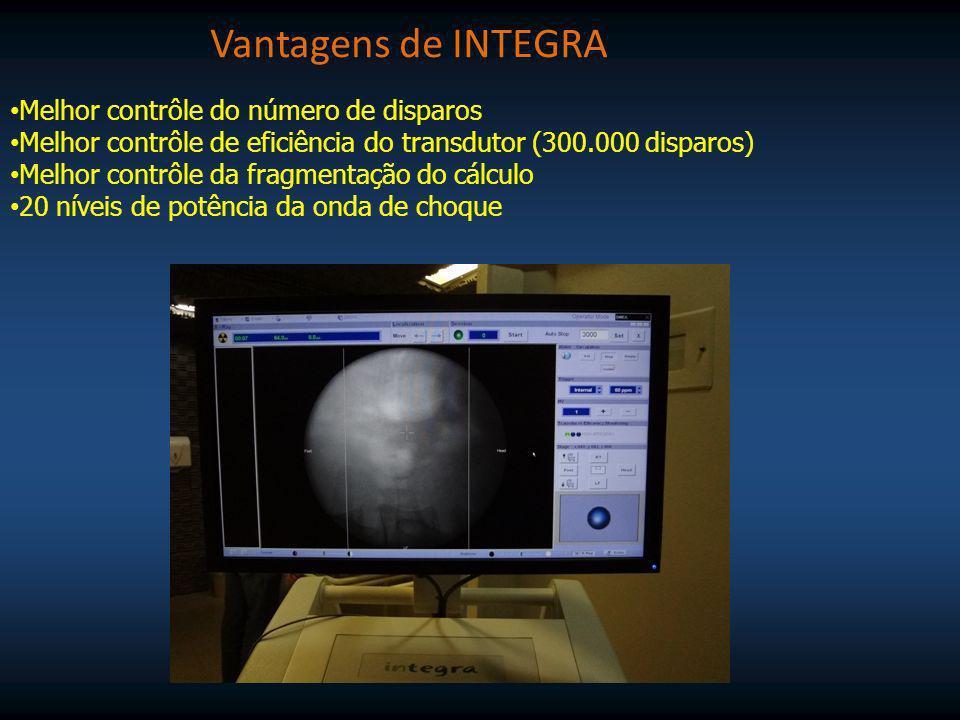 Localização rápida, fácil e eficiente do cálculo Movimentos do braço do aparelho de fluoroscopia Vantagens de INTEGRA