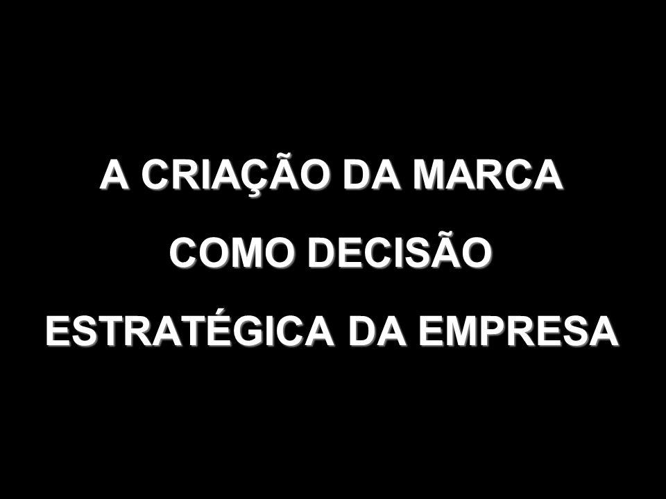 A CRIAÇÃO DA MARCA COMO DECISÃO ESTRATÉGICA DA EMPRESA