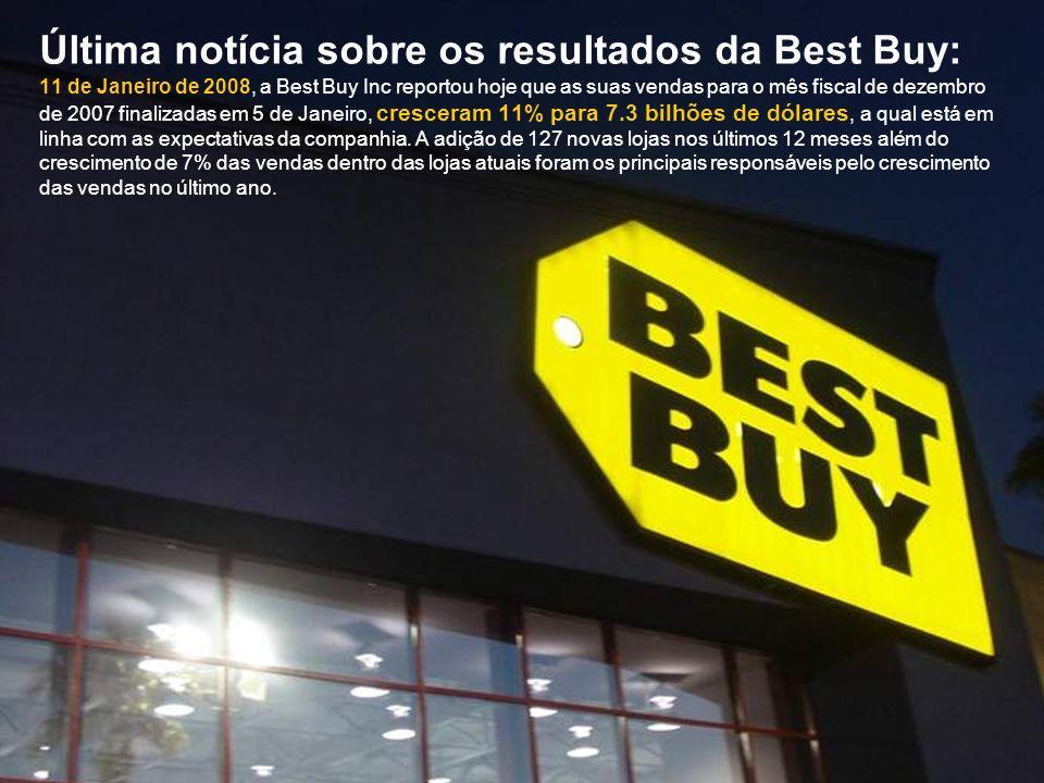 Última notícia sobre os resultados da Best Buy: 11 de Janeiro de 2008, a Best Buy Inc reportou hoje que as suas vendas para o mês fiscal de dezembro d