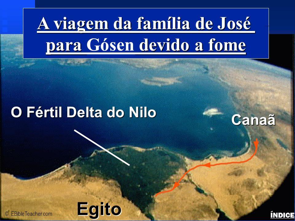 Egito Delta Delta do Nilo Mar Grande (Mediterrâneo) Mar Vermelho Canaã Mt.