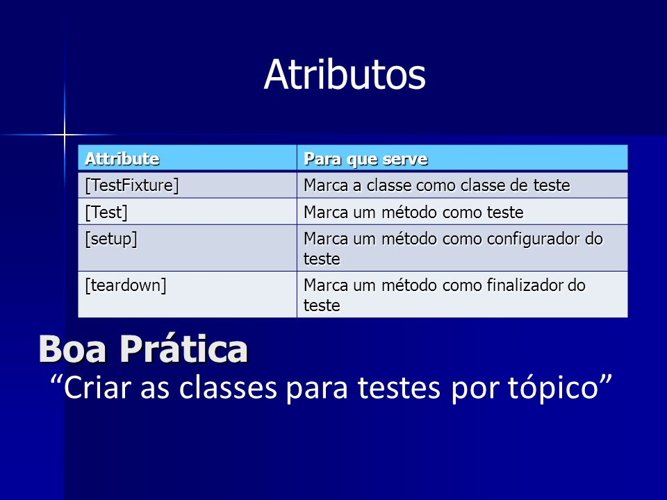 Boa Prática Attribute Para que serve [TestFixture] Marca a classe como classe de teste [Test] Marca um método como teste [setup] Marca um método como