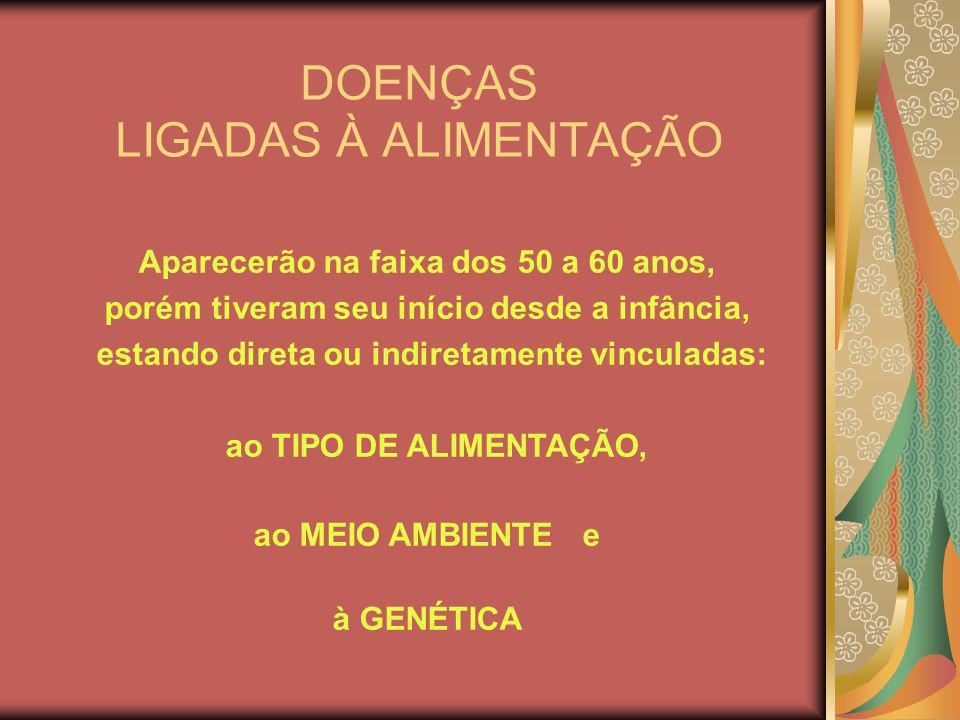 DOENÇAS LIGADAS À ALIMENTAÇÃO Aparecerão na faixa dos 50 a 60 anos, porém tiveram seu início desde a infância, estando direta ou indiretamente vincula